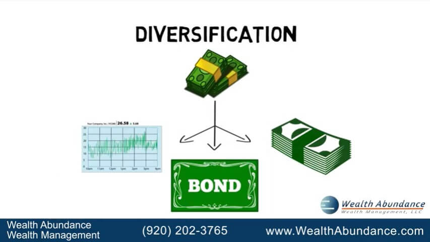 financial diversification cartoon